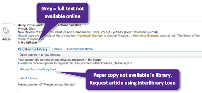 Search It screen displaying article not online and link to request through interlibrary loan