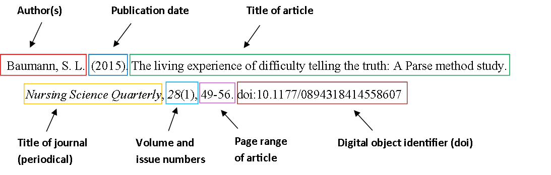 journal reference apa format Follow some clues of apa format citation generator for journal article given below properly formed reference list demonstrates author's ability to work with.