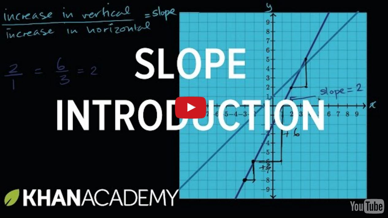 Analytic Geometry - Grade 9: Math - LibGuides at Upper Canada ...