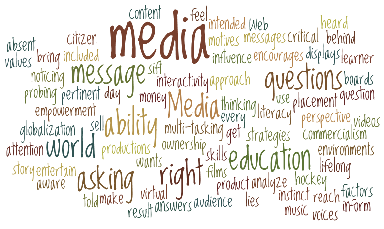 ?why is media literacy important? essay The importance of media education in canada can be seen through the inclusion of media literacy outcomes in provincial and territorial curricula but defining exactly what media education.