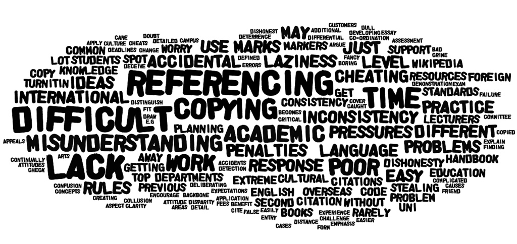 word cloud with terms related to plagiarism