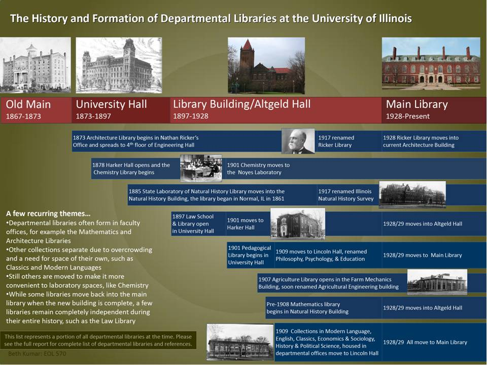 Poster Examples How Do I Design A Research Poster Libguides At