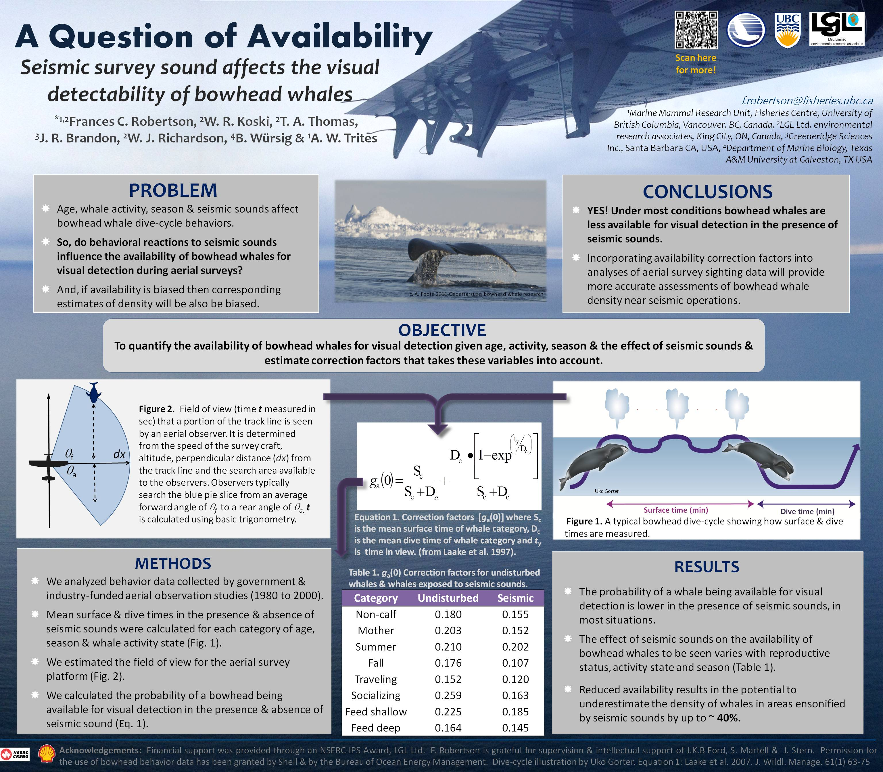Zoology poster design - How Do I Design A Research Poster Poster Examples