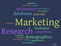 Marketing Research word cloud with the words marketing and research in the largest size
