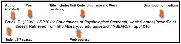 Lecture Notes Apa Referencing Library Guides At