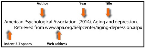 how to apa reference a pdf from website