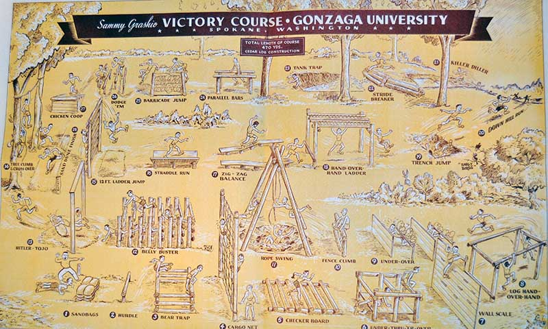 Sammy Grashio Victory Course Map, no date
