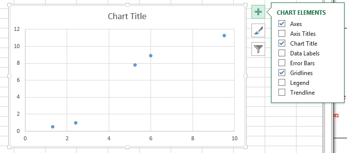 6 scatter plot trendline and linear regression bsci 1510l if you click on the sign at the upper right of the chart a list of checkboxes will appear check axes axis titles and trendline ccuart Choice Image