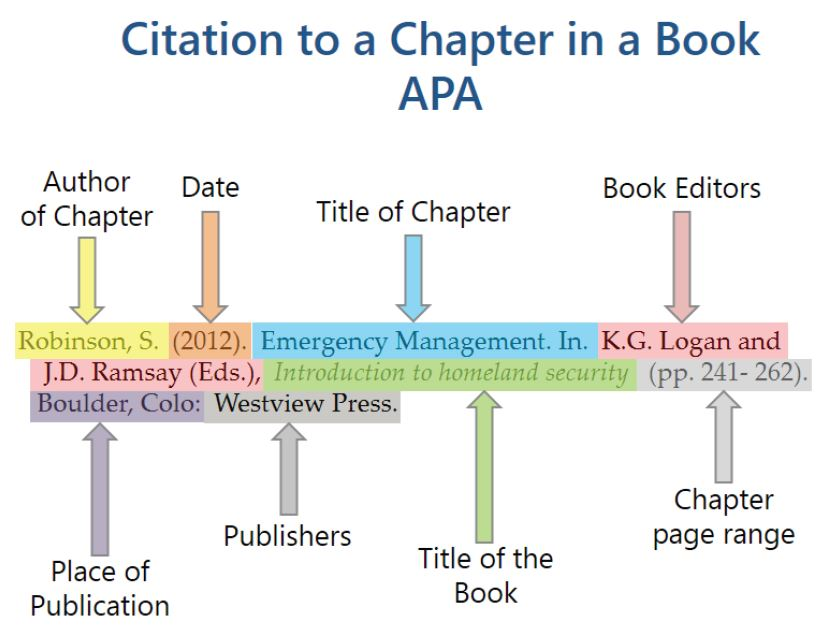 Cite a book in apa format for me
