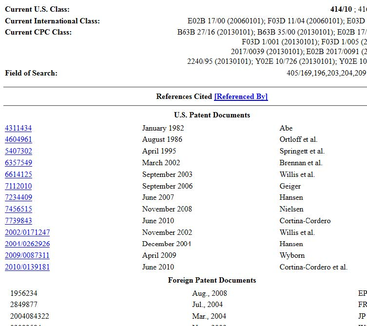 Cross-reference Classes, Field of Search and References Cited on a U.S. Patent