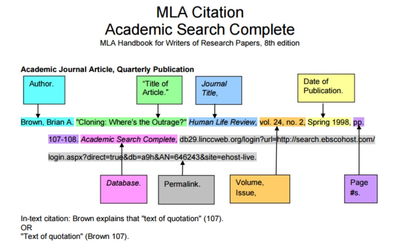 mla research paper guide A guide to create citations for bibliographies and works cited in reference papers modern language association.