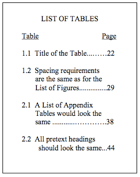 Figure 11. List of Tables with Numbering by Chapter