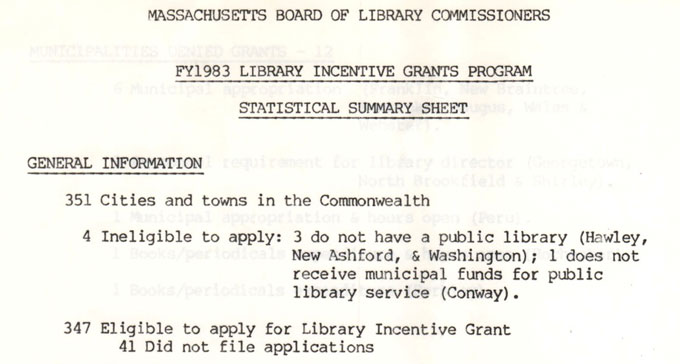 Massachusetts Board of Library Commissioners FY 1983 Library Incentive Grants Program Statistical Summary Sheet. General Information: 351 cities and towns in the Commonwealth, 4 ineligible to apply: 3 do not have a public library (Hawley, New Ashford, and Washington); 1 does not receive municipal funds for public library service (Conway). 347 eligible to apply for Library Incentive Grant, 41 did not file applications.