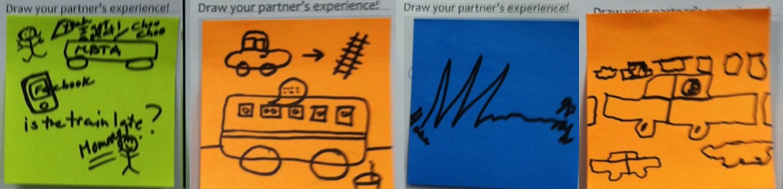 post it note drawings of journeys from the interview exercise