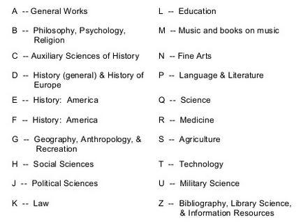 books classification