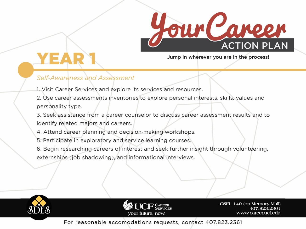 career services career graduate school resources ucf career plan year 1