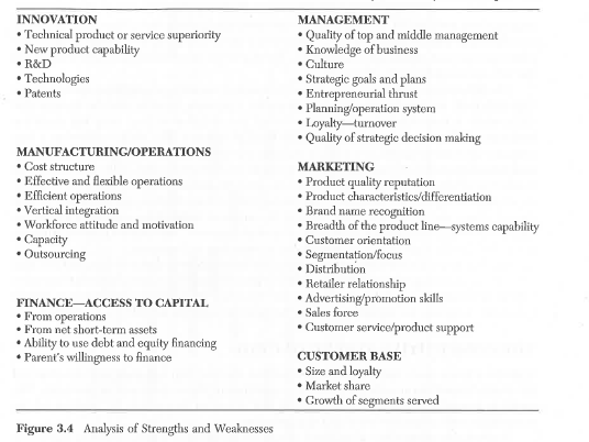 """australia post swot Swot and pestel are analytical tools that help identify the key external and  internal factors that should be  post all sheets so that participants can see  them then discuss them to  queensland (australia) government """"swot  analysis."""