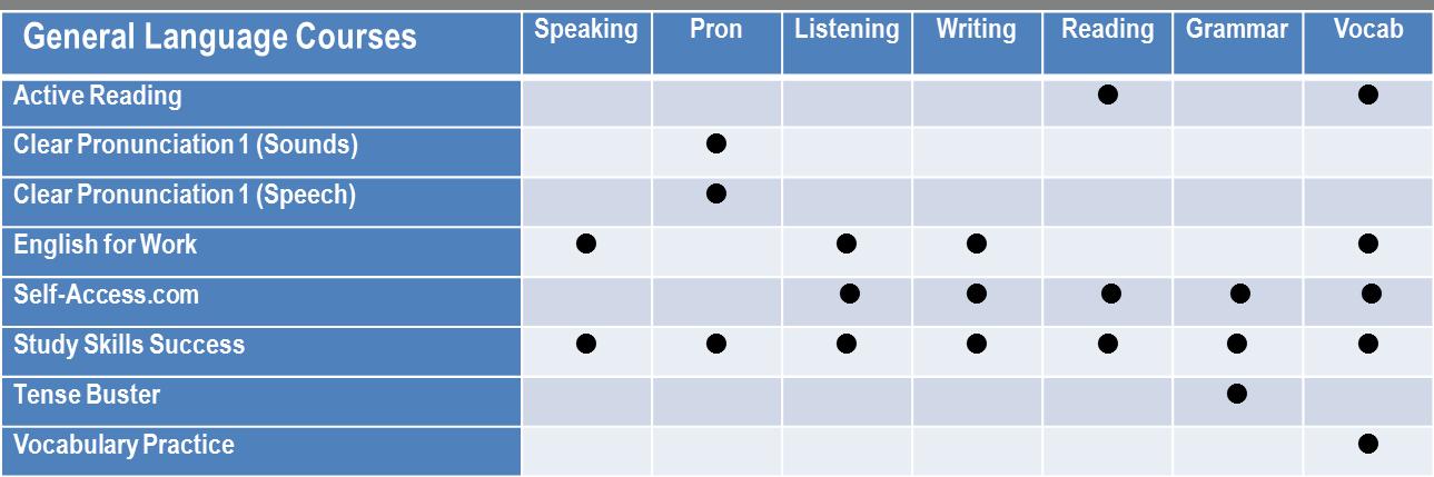 ILTS English Language Proficiency Study Guide & Practice ...