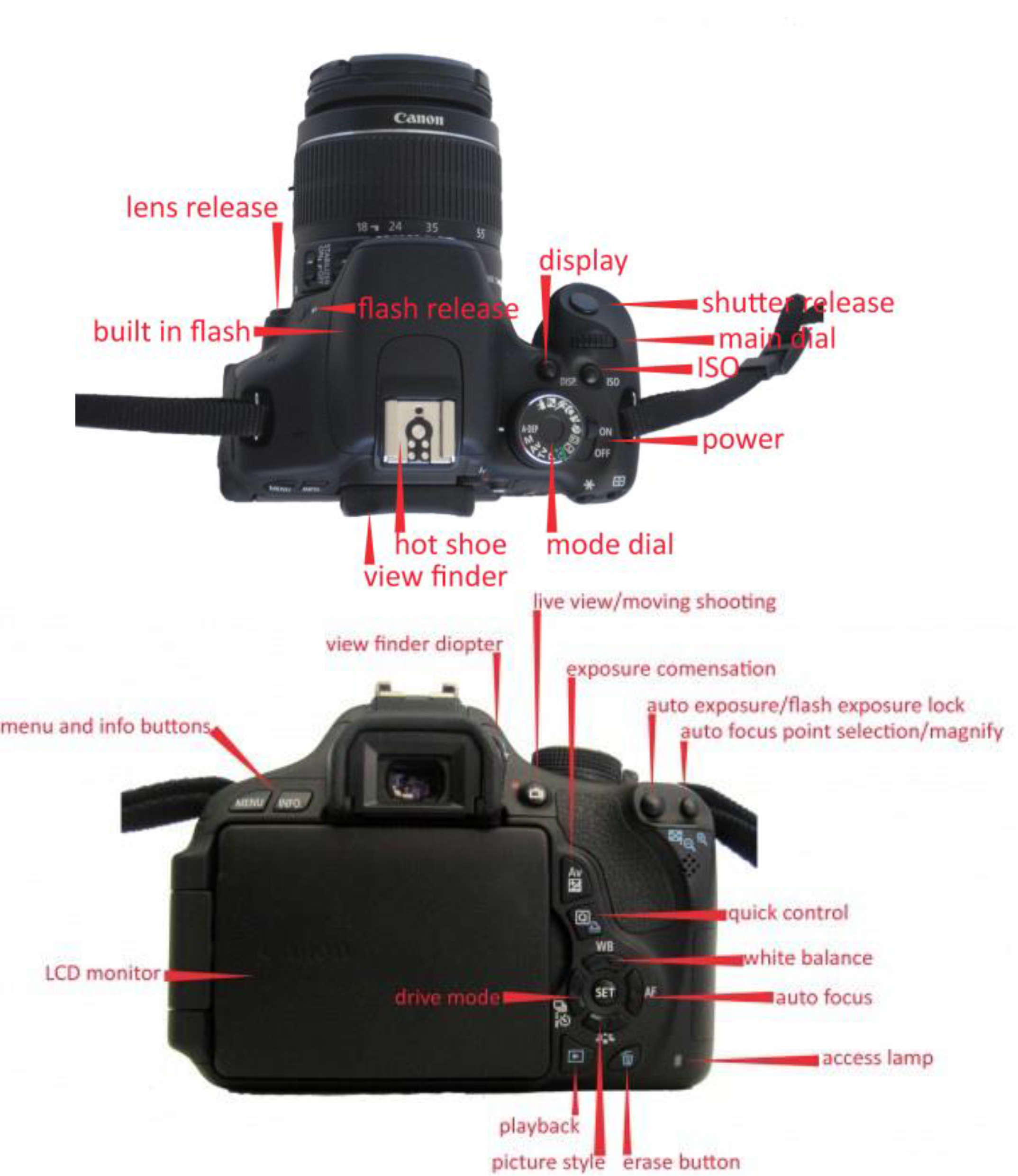how to change iso on canon rebel t3i video