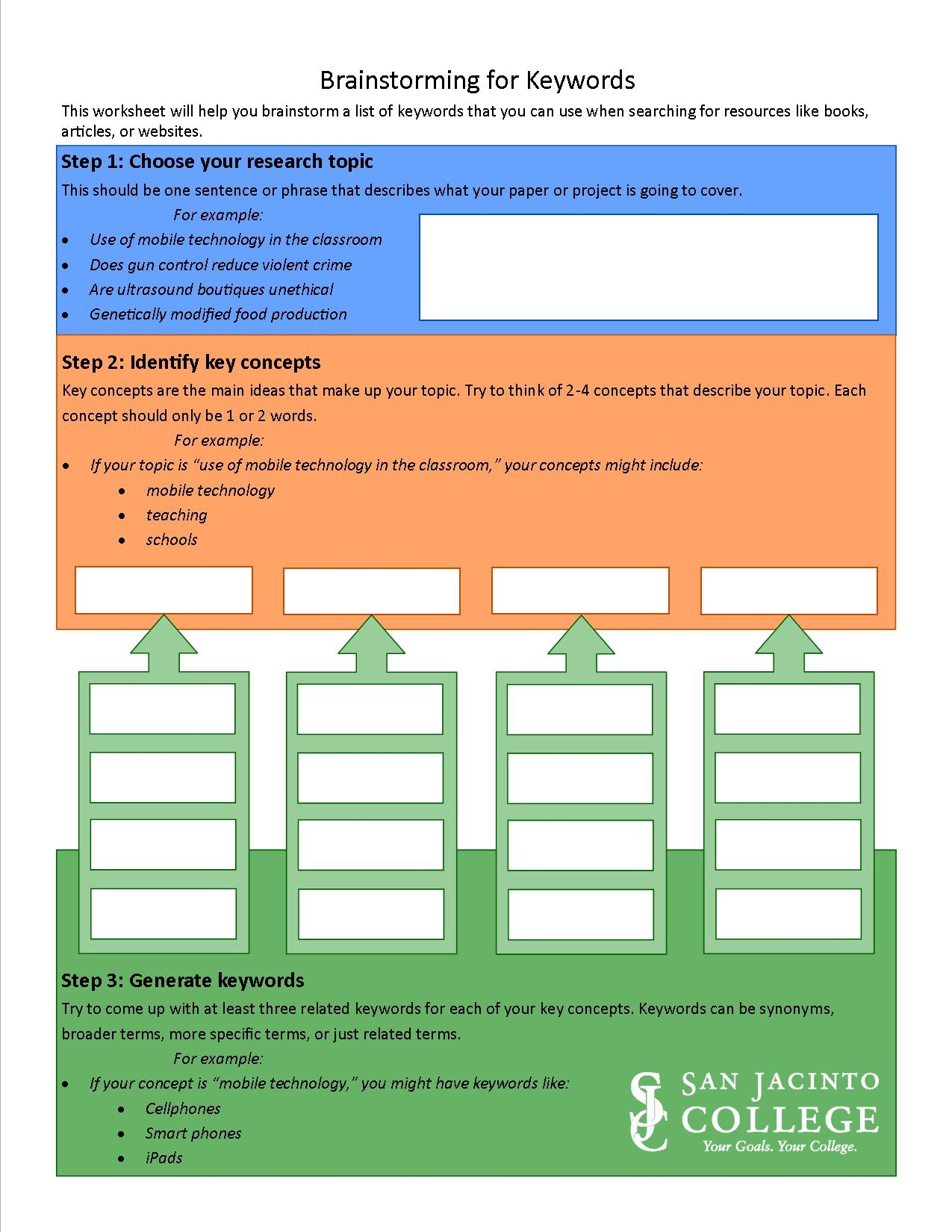 Worksheet on brainstorming keywords