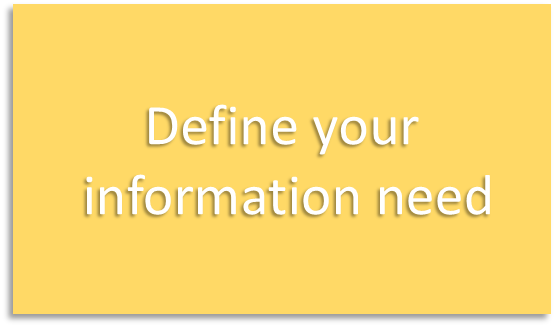 Define yourinformation need