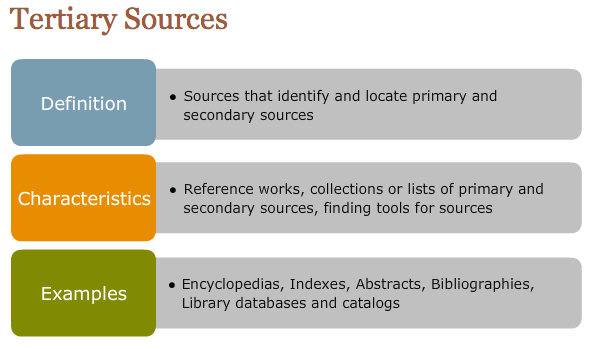 Examples of primary research