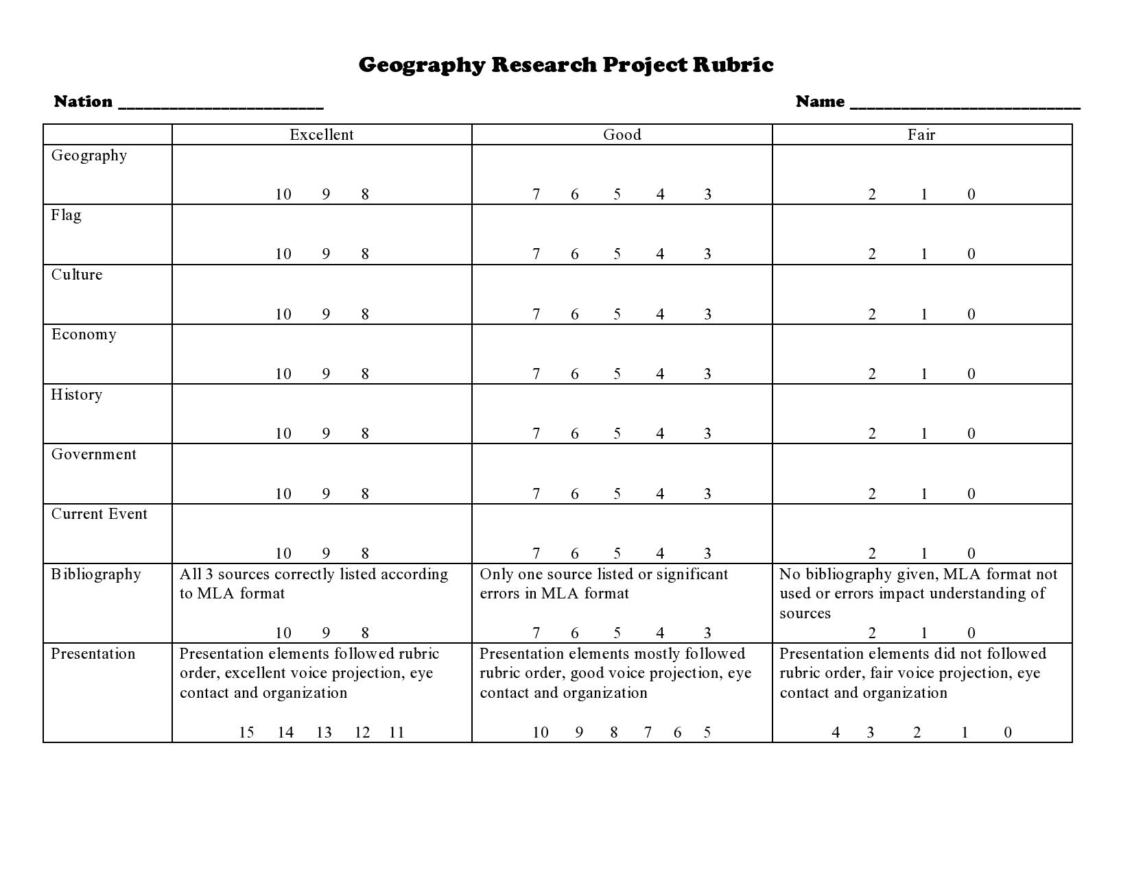 Grade Sheet - 7th Grade World Countries Project - LibGuides at ...