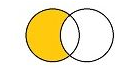 Venn diagram illustrating NOT Boolean operator