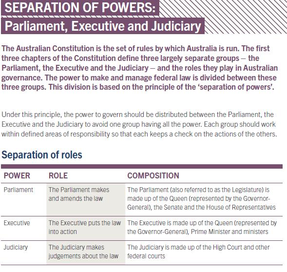 Doctrine of Separation of powers in Australia - Essay Example