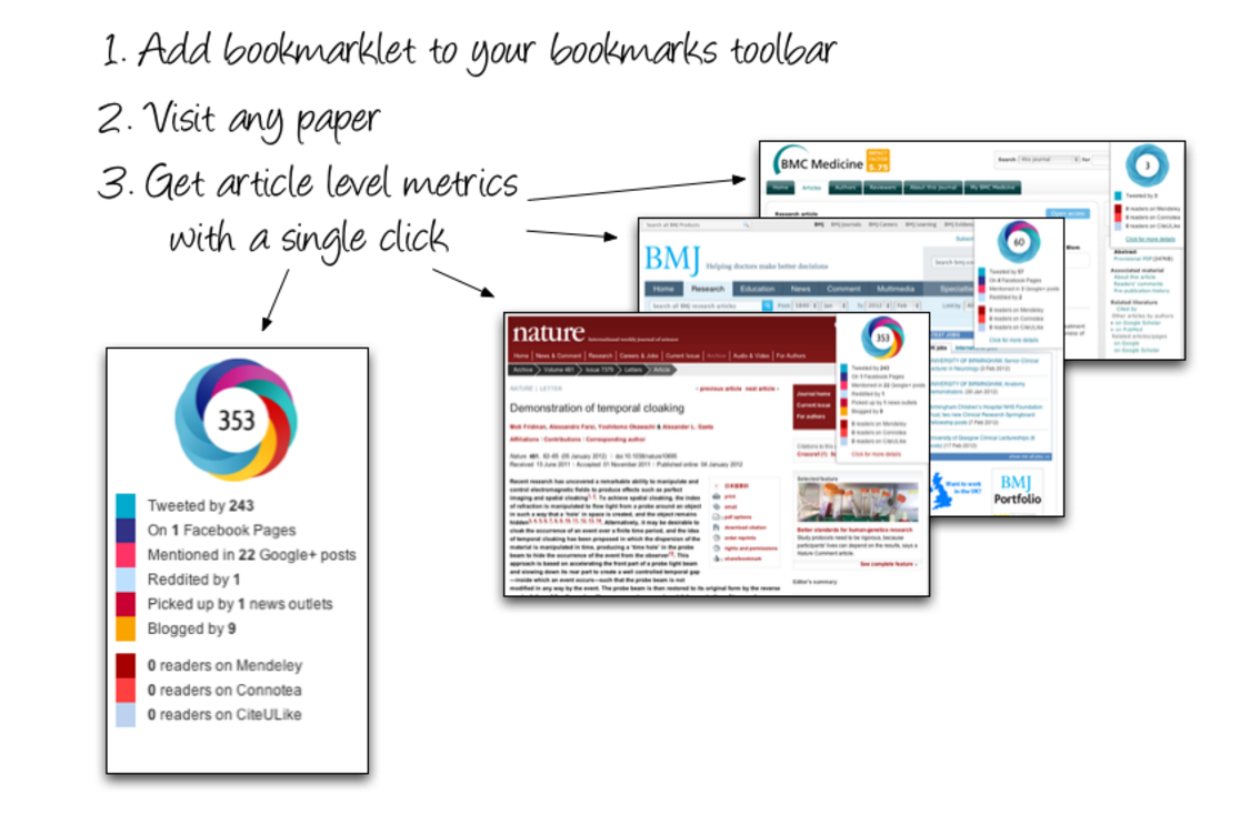 Altmetric bookmarklet example
