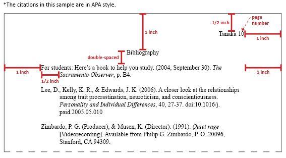 apa reference guide laboratory manual