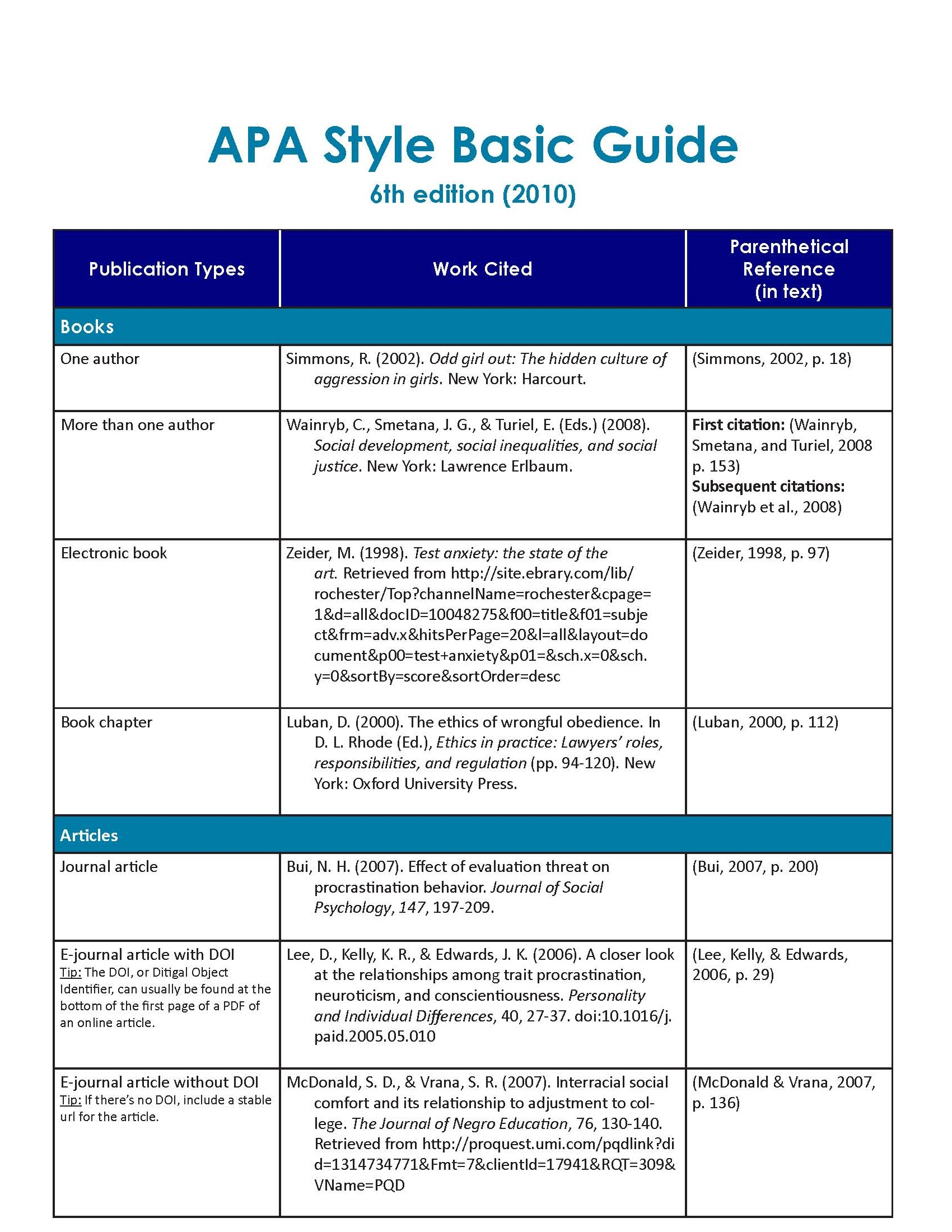 apa reference guide A guide to referencing in the apa style – updated 24 january 2013 page 11 personal communication include the words personal communication and the full date of the communication.