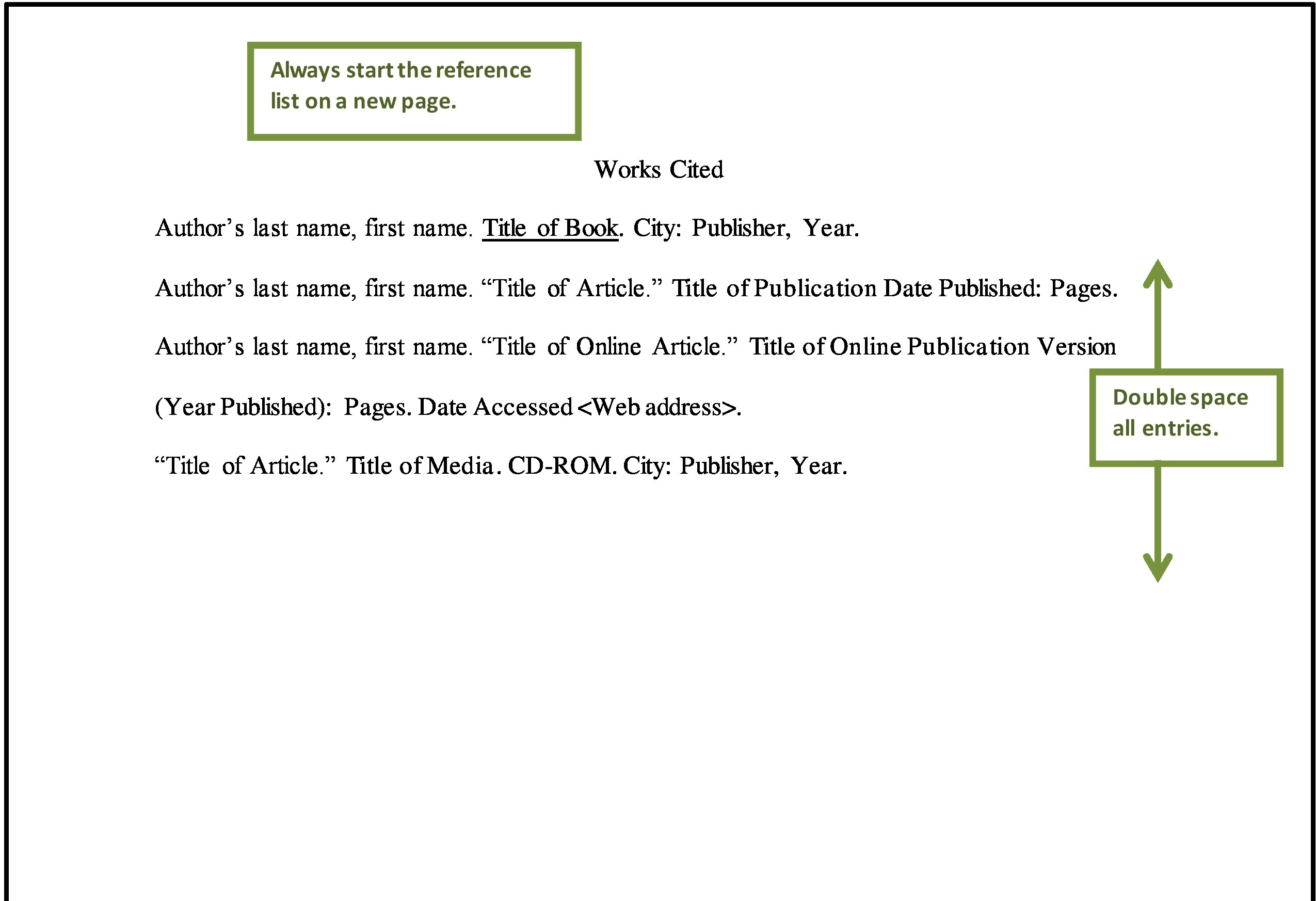 guide writing research papers based modern language association