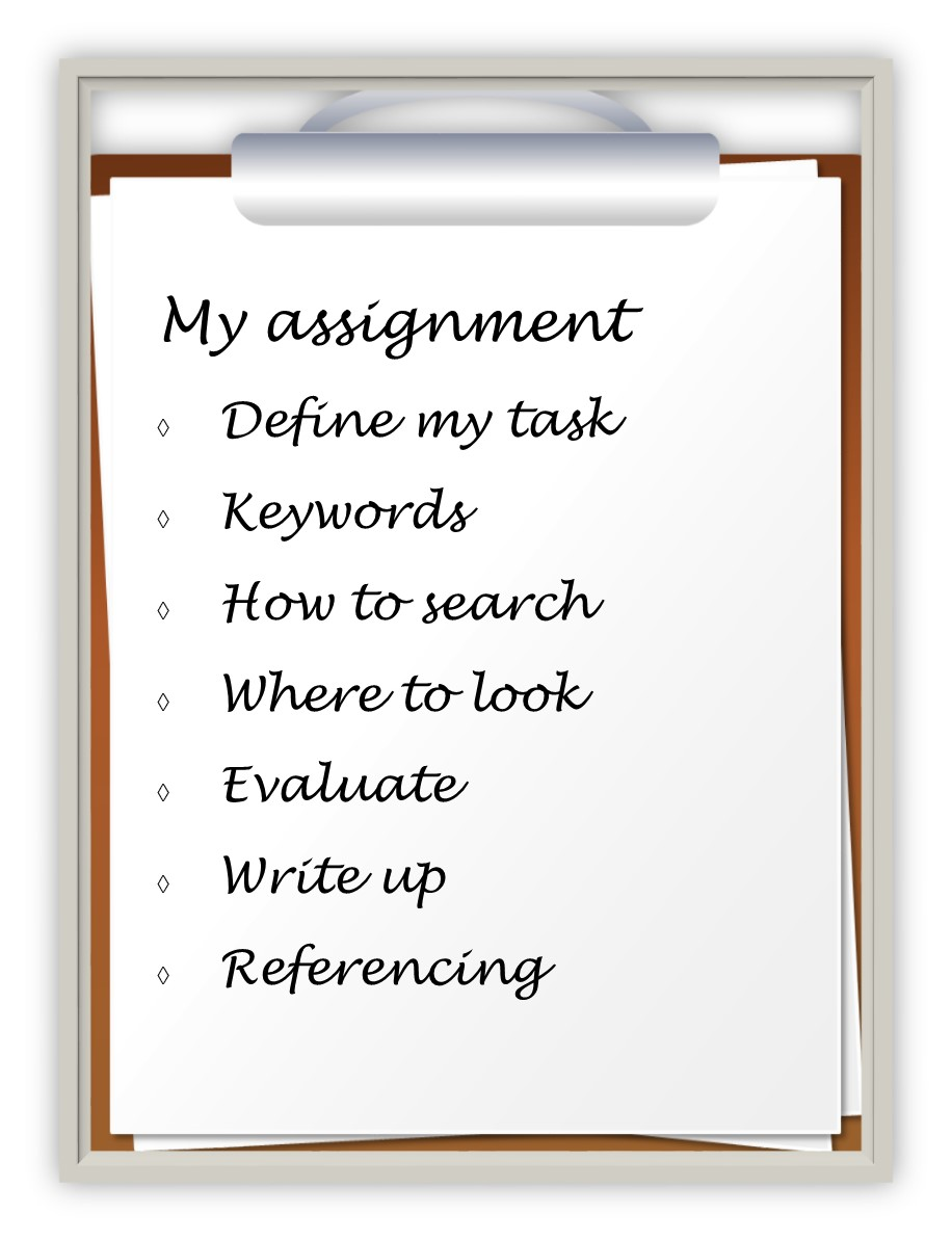 My assignment checklist