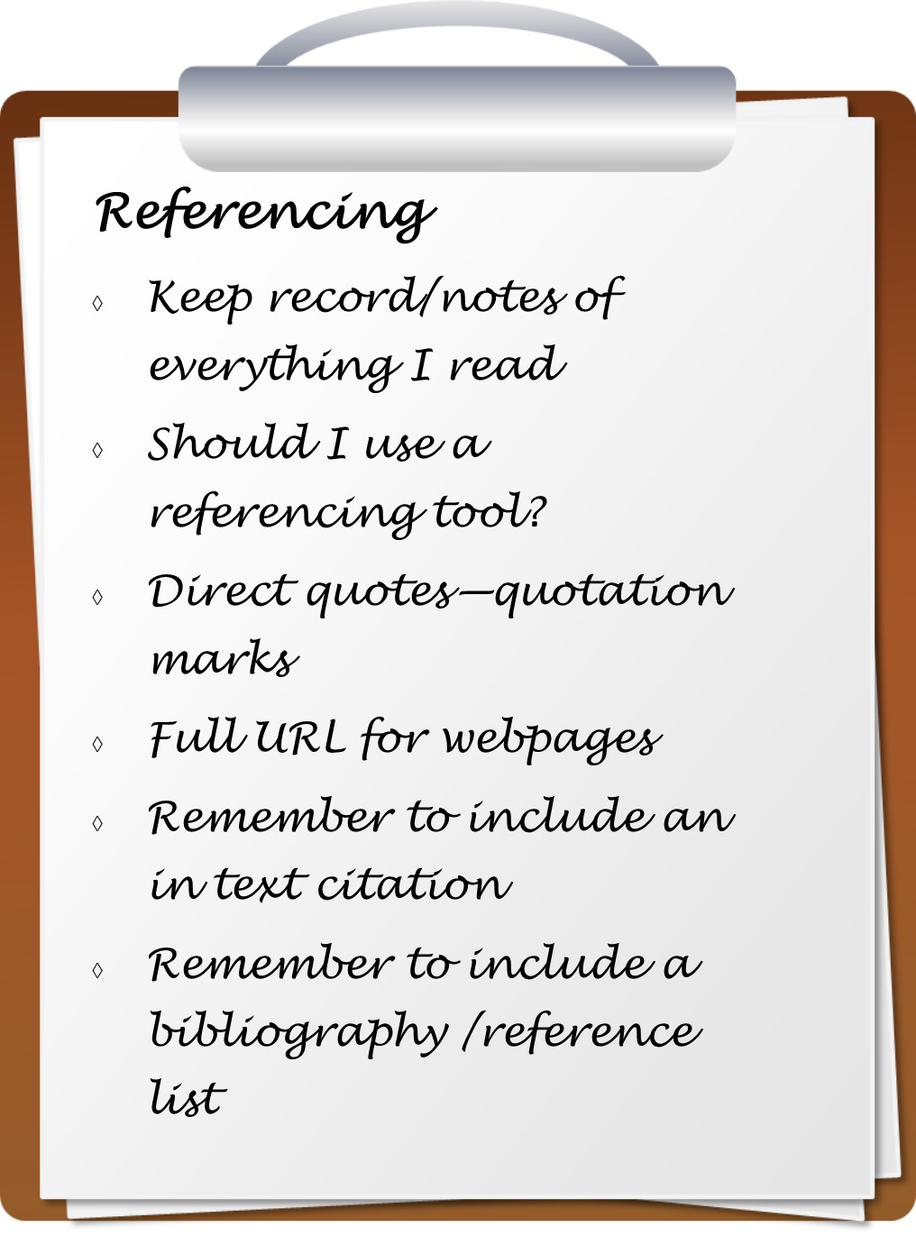 Referencing checklist image
