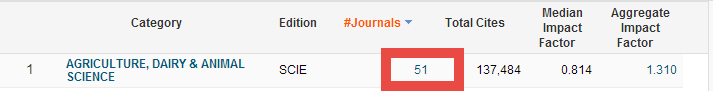 Choose # Journals in JCR to see list