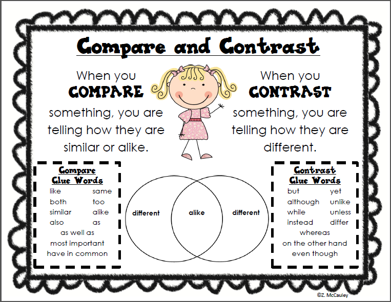 compare and contarst Compare and contrast essays are the big essay part in academic writing to create such a type of essay you have to find a new view on differences between two things.