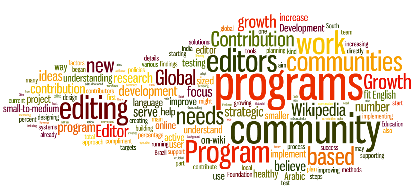 keywords in a word cloud
