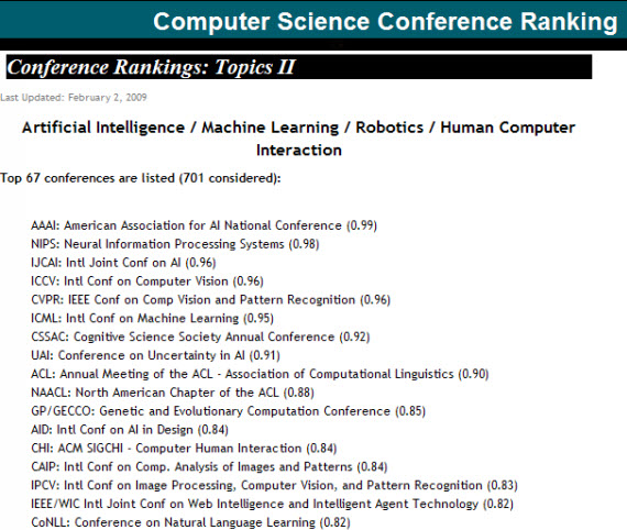 machine learning conference ranking