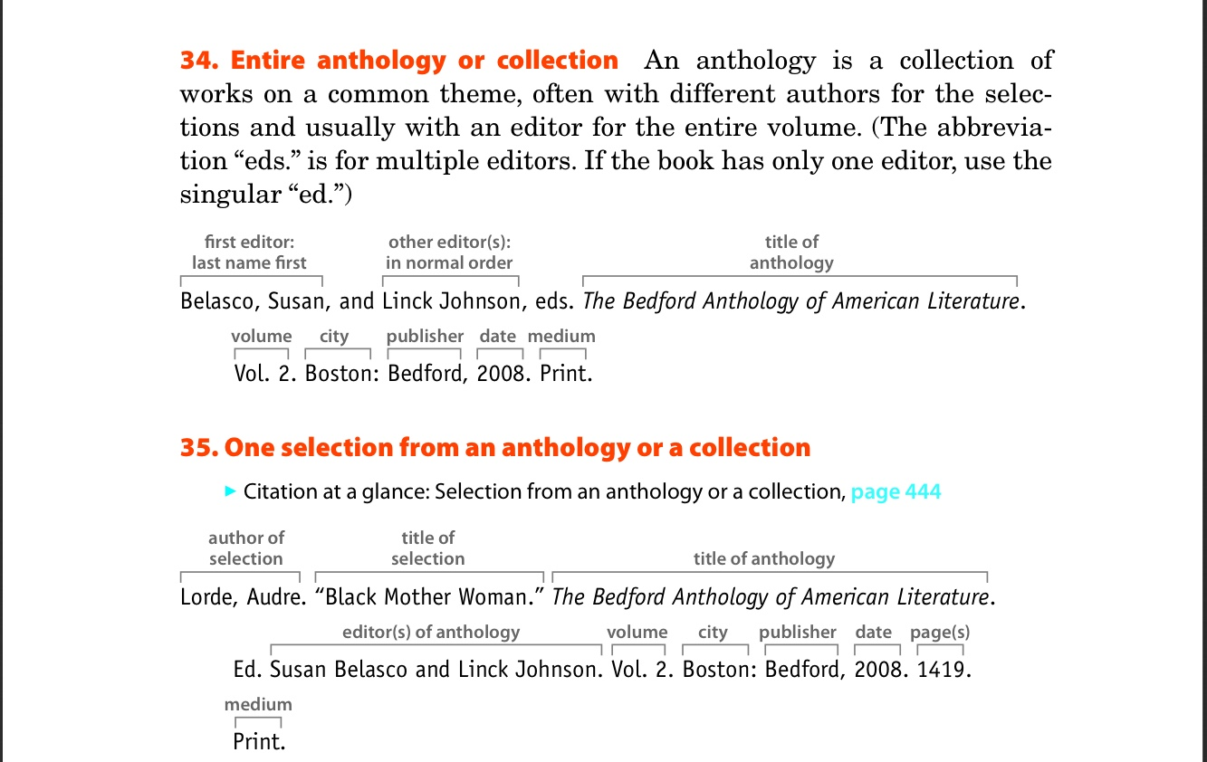 mla essay in anthology cited When citing works that have been retrieved from an edited reference or anthology or a section of a book, then this is how the citation should appear: — last name, first name title of essay title of collection ed editor's name(s) city of publication: publisher, year page range of entry medium of publication.