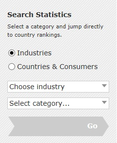 Statistics search in Passport GMID