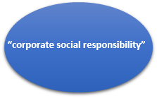 "Library catalogue search ""corporate social responsibility"""