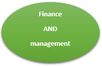 Library catalogue search finance AND management