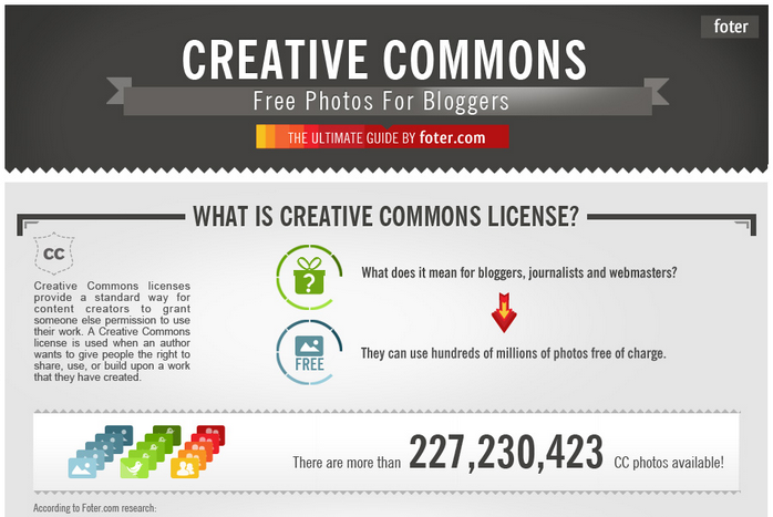 Creative commons infographic thumbnail