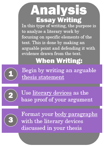 Tips on How to Write Analysis Paper