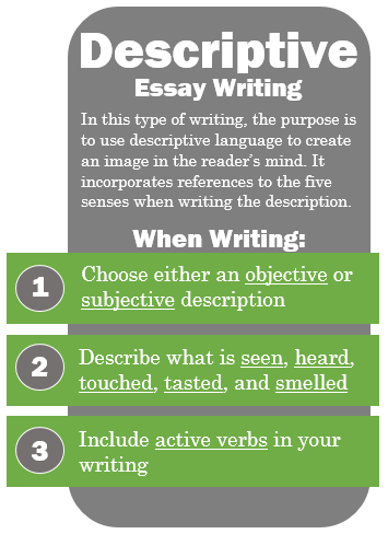 tips for writing descriptive essays Tips on writing good descriptive essays having an accurate knowledge of the nature of the type of assignment you are handling is necessary while starting to work on.