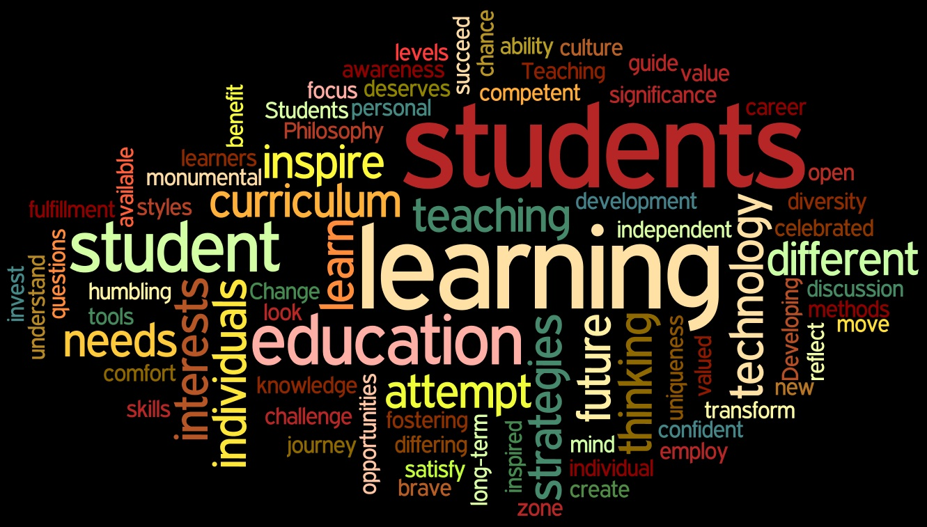 topics  keywords - education