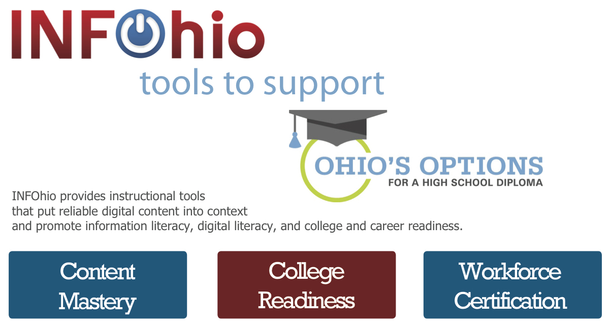Free College and Career Readiness Test Prep for Ohio Students ...