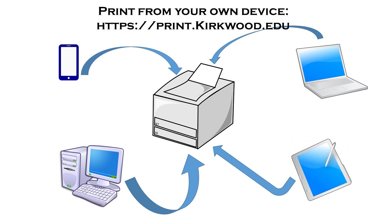 Print from Your Own Device Link