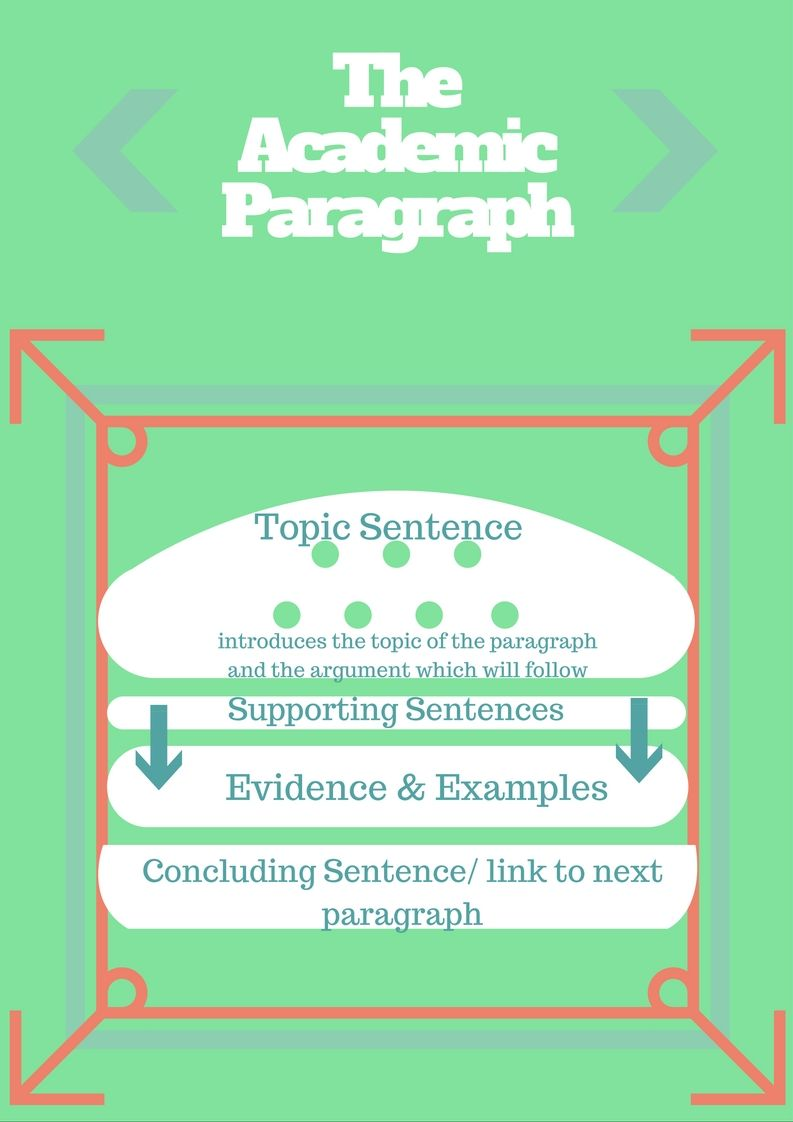 effective writing examples